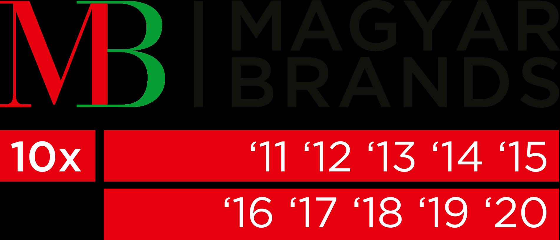Magyar Brands