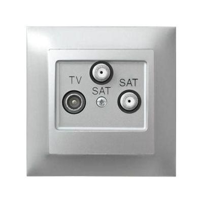 NECTO RTVx2-SAT 1,5-2dB ANT KOMPL EZ